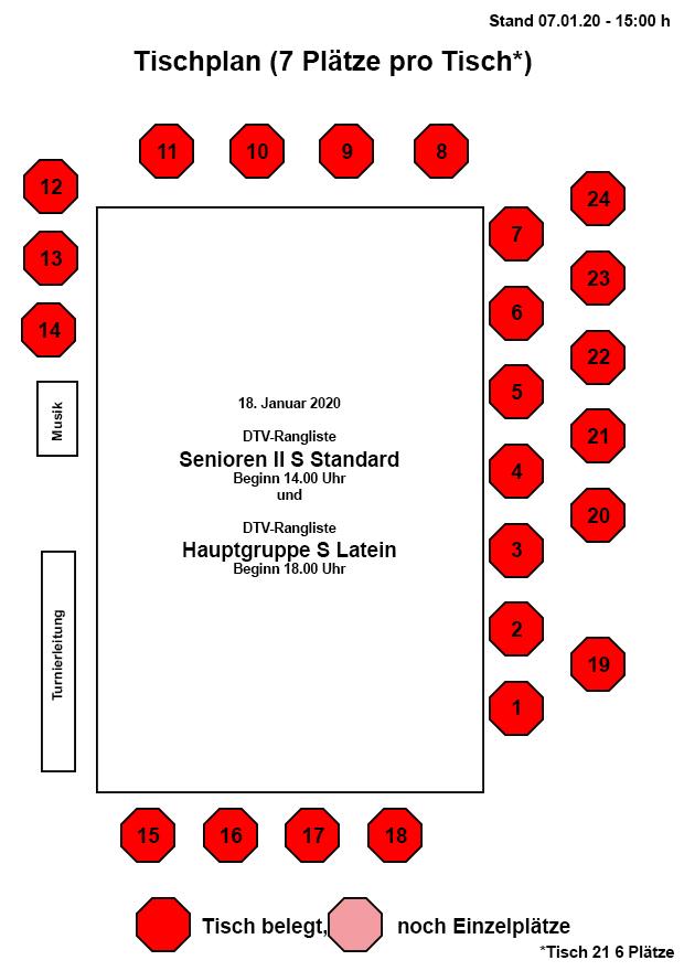 Sitzplätze ausverkauft - Ranglisten am 18.1.